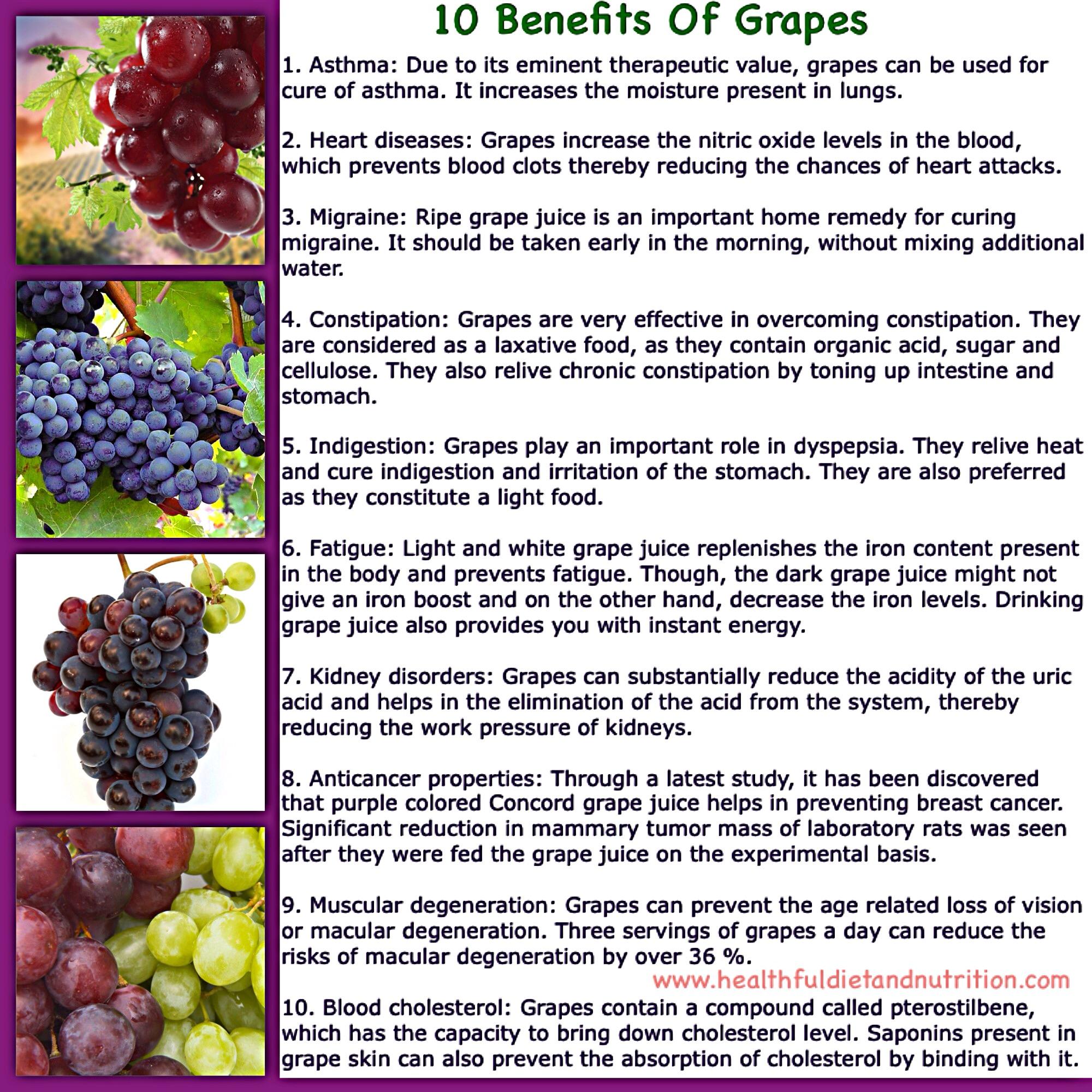 10 Health Benefits of Grape Fruit