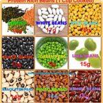 Protein Rich Beans