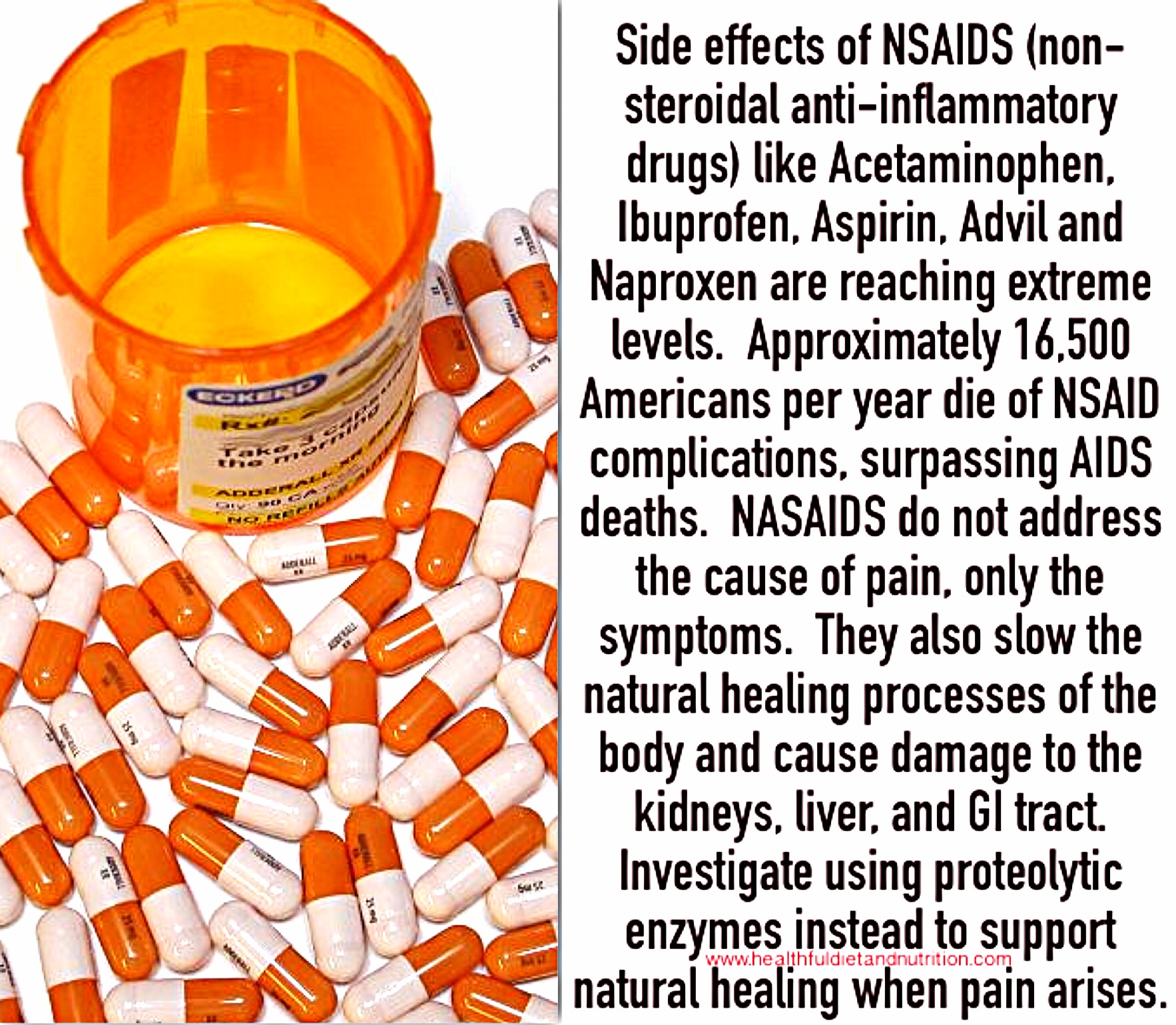 NSAIDS Drugs Side Effects