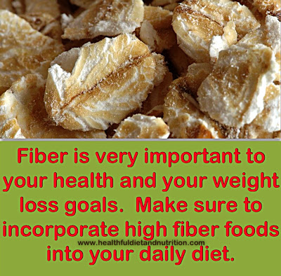 Add High Fiber Foods into Your Diet