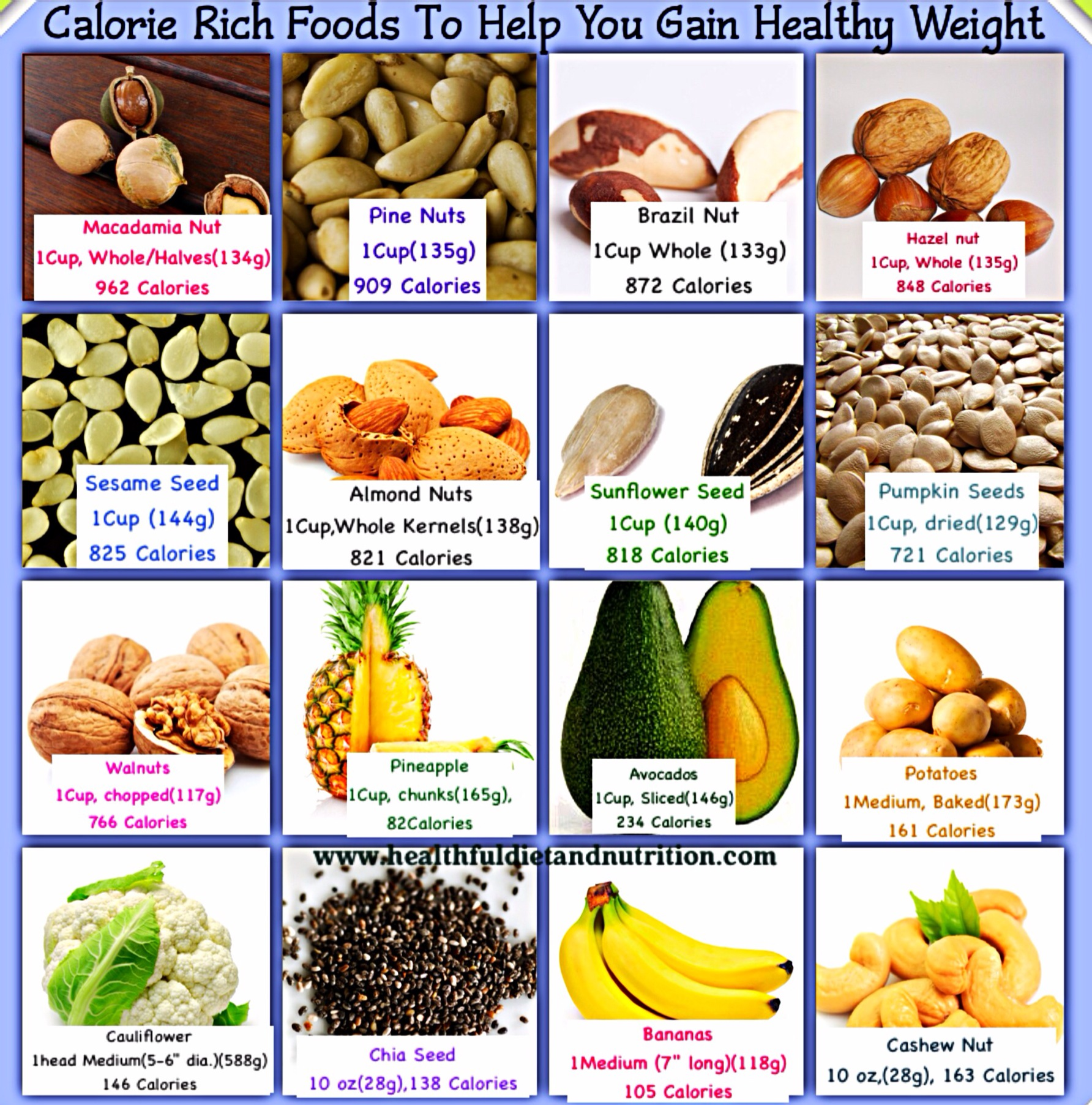 Calorie Rich Foods To Help You Gain Healthy Weight