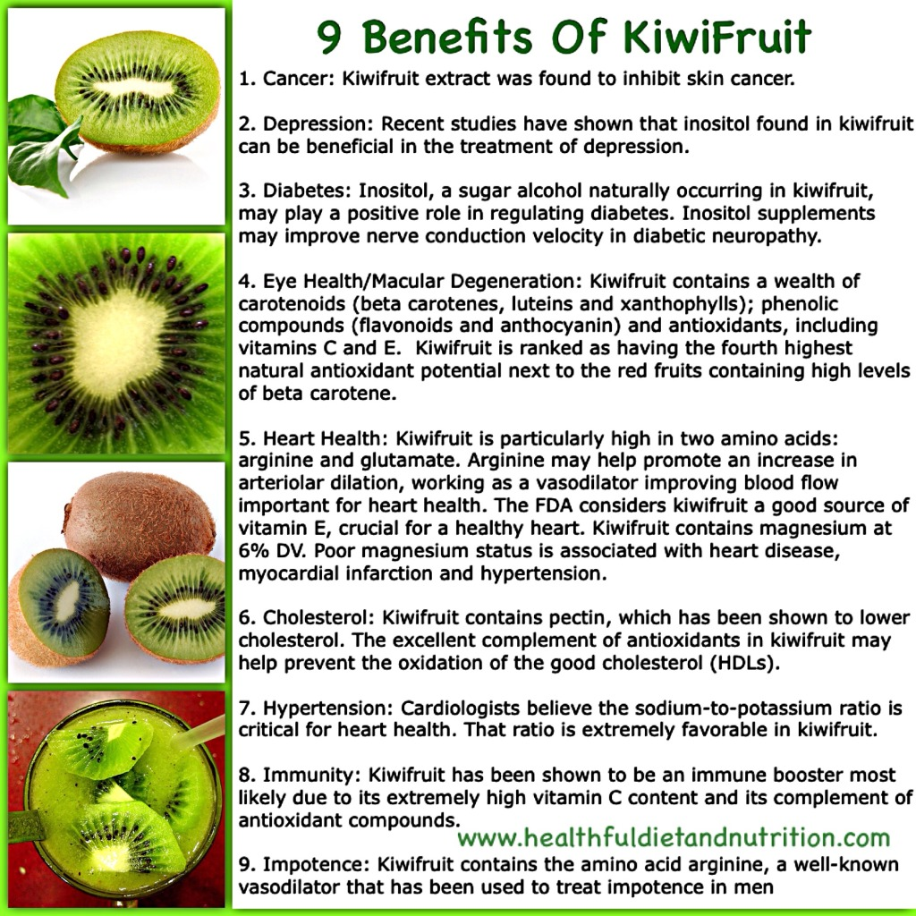 9 Health Benefits of Kiwi Fruit