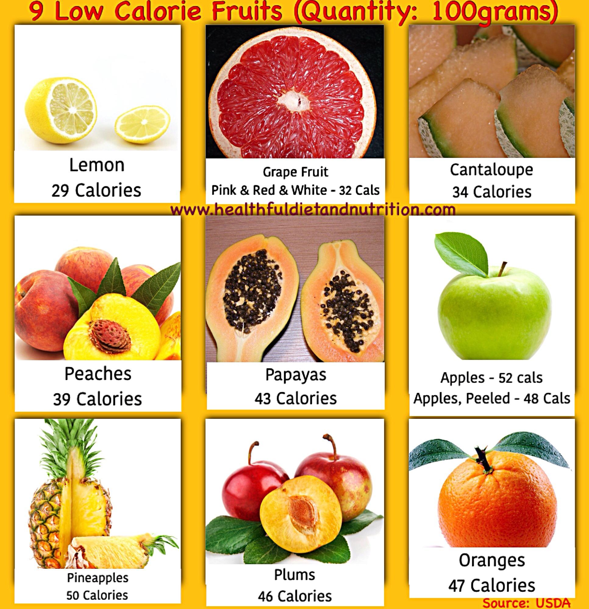 9 Low Calorie Fruits