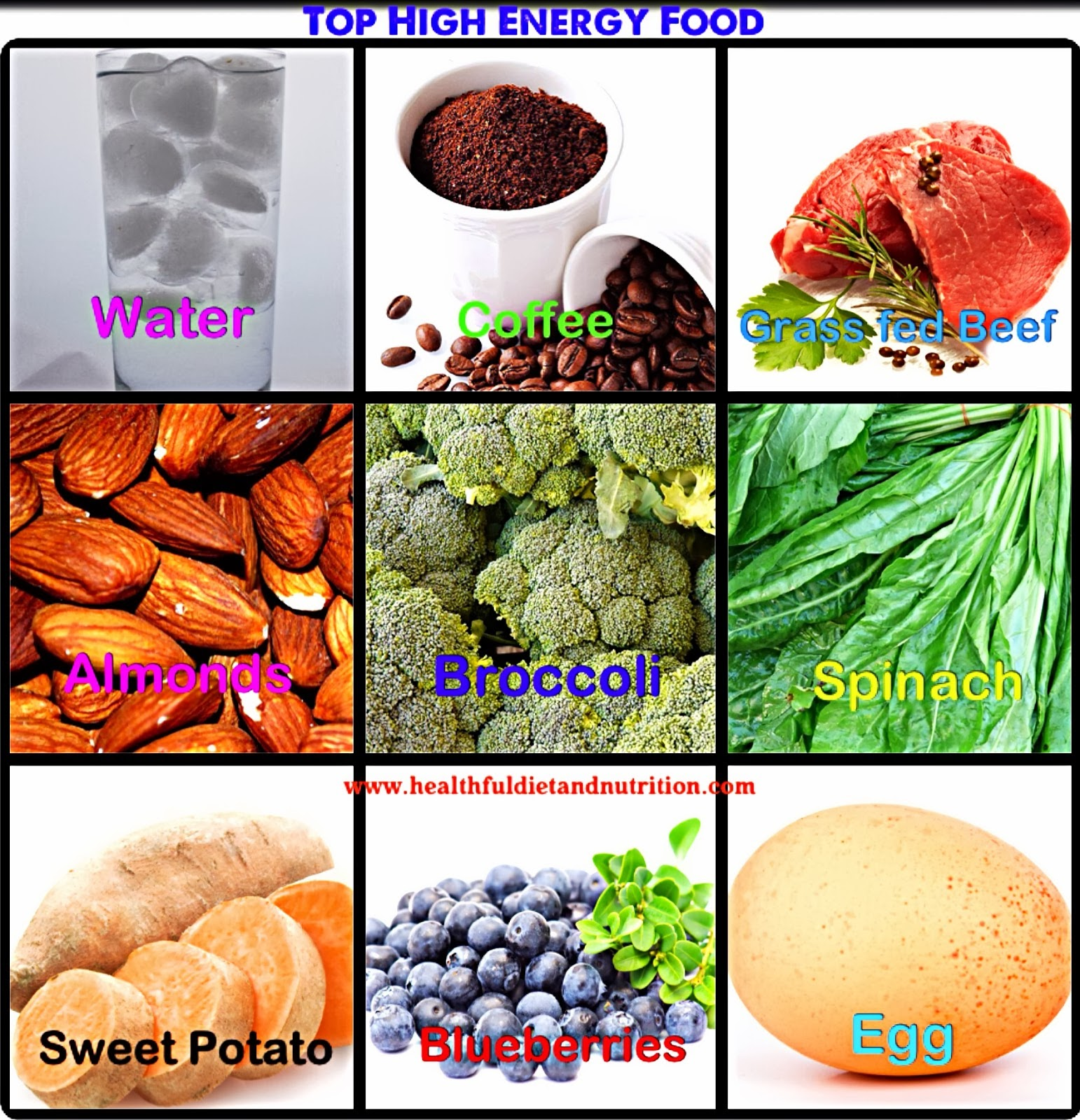 Top High Energy Foods