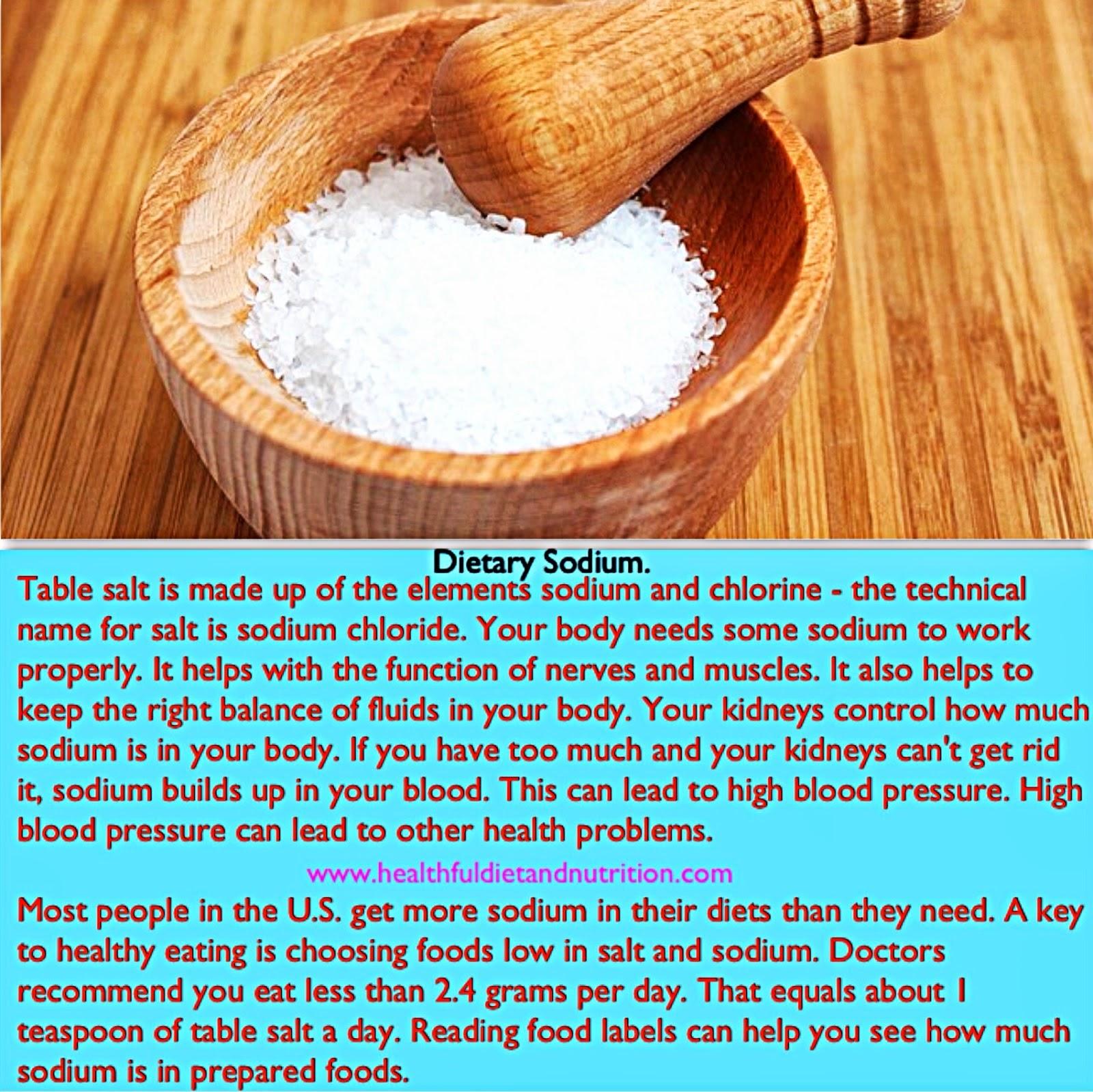 Dietary Sodium Benefits