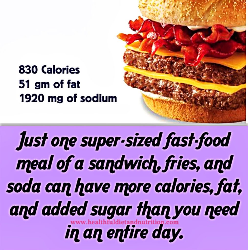 Limit Fast Food Meal